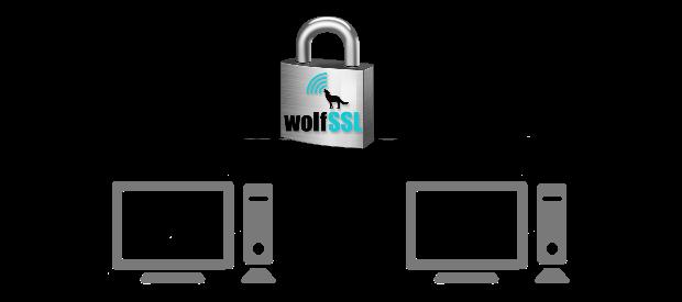 wolfSSL SSL Library
